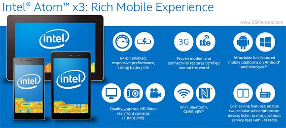 El nuevo Intel Atom X3 será el procesador reinante en los nuevos smartphones con Windows en 2015